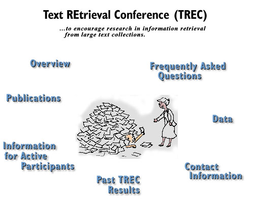 Text Retrieval Conference Trec Home Page